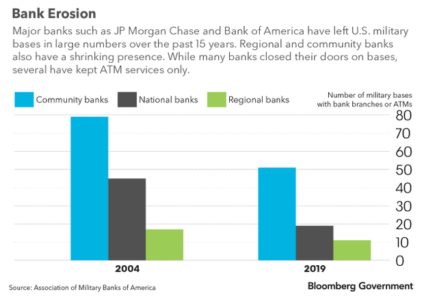 Bank Erosio