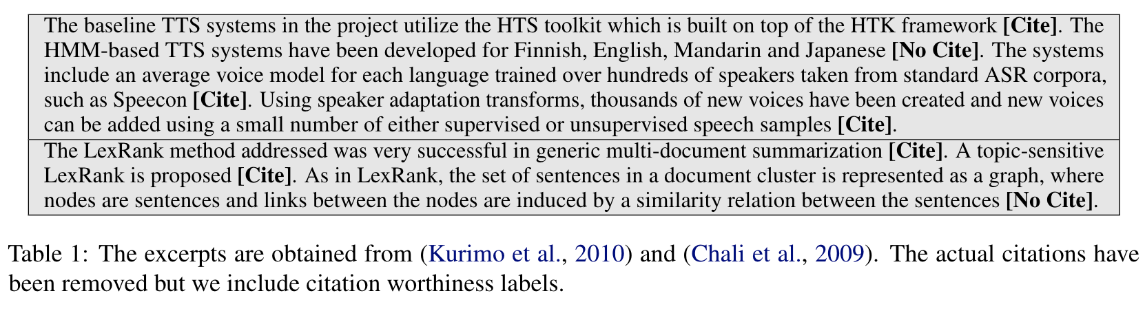 Table 1. Sentences with the [Cite] tag are the ones that provide citation to another work
