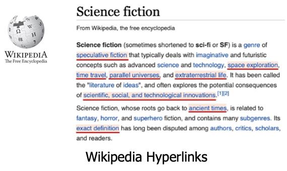 Wikipedia Hyperlinks
