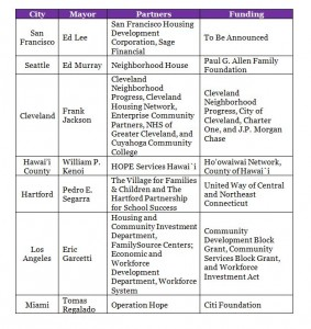 FEC Chart