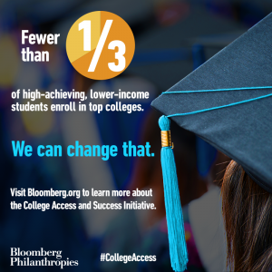 16. US - College Access