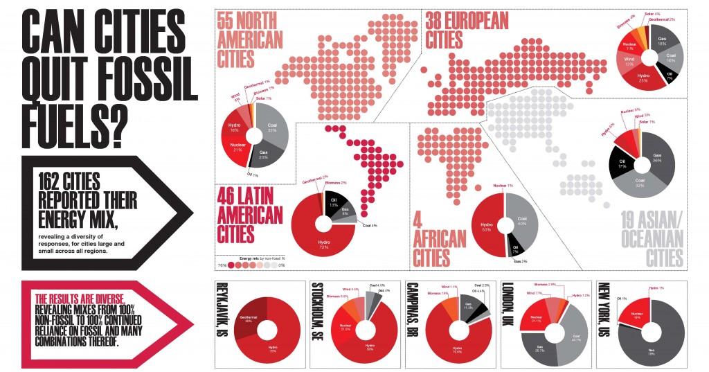 cities-infographic-2015
