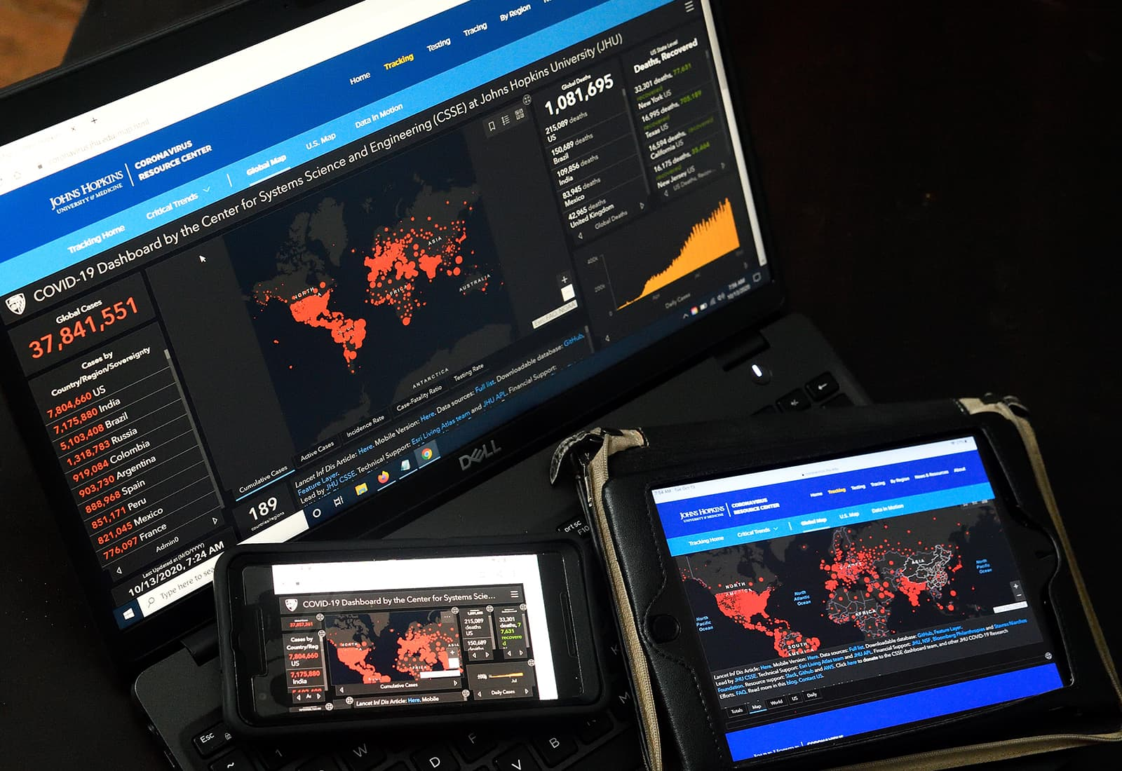 Johns Hopkins University coronavirus dashboard map has become a go-to source of the most up-to-date data for media, public health leaders, government officials, and the general public.