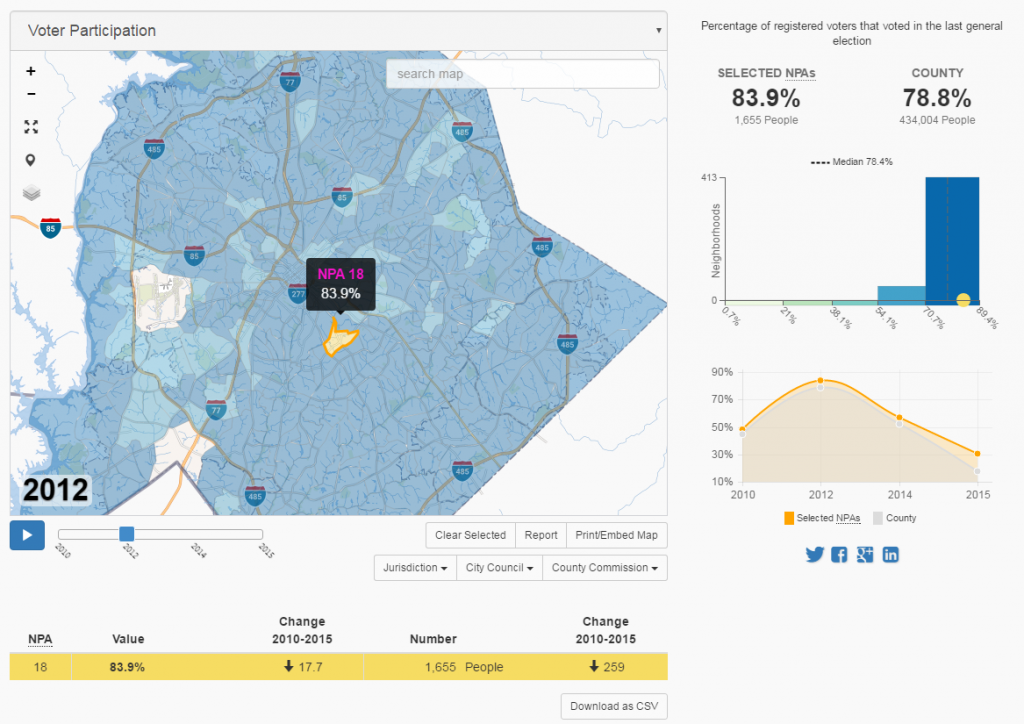 A map of voter participation from Charlotte's Quality of Life Explorer