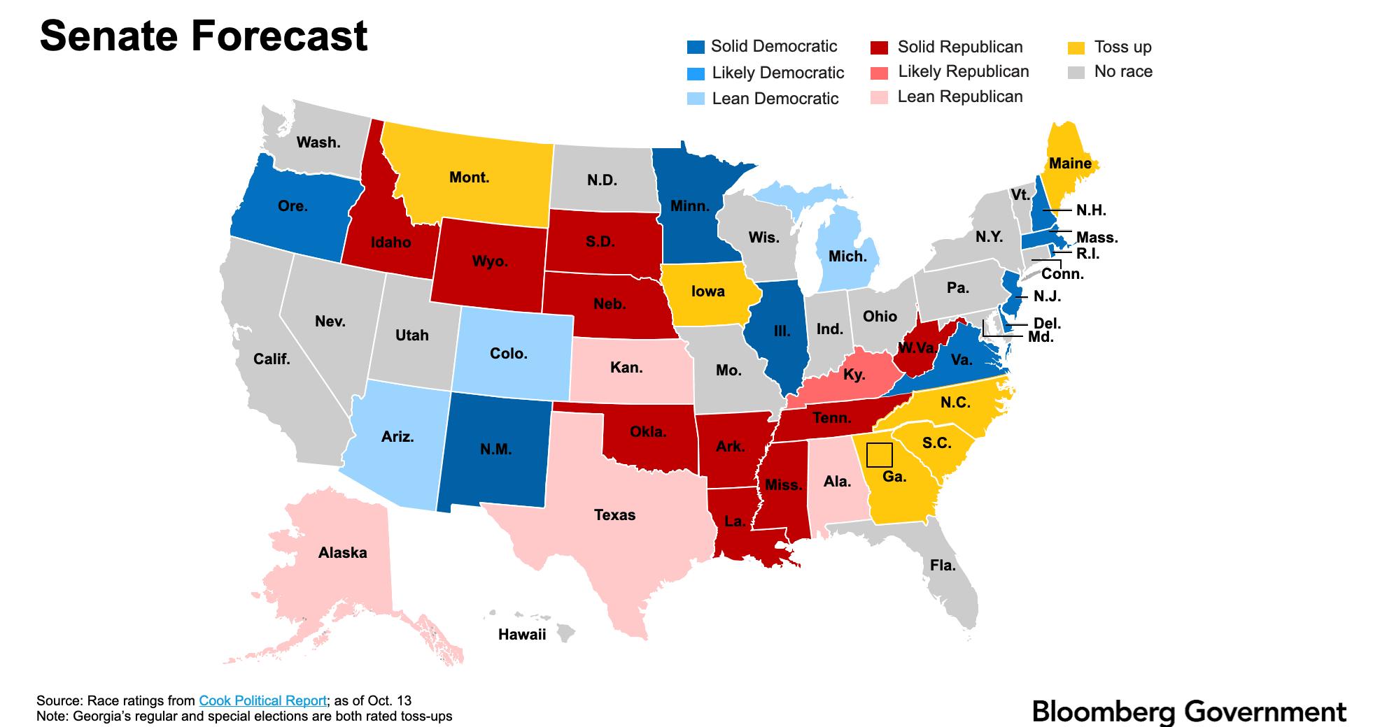 Senate forecast