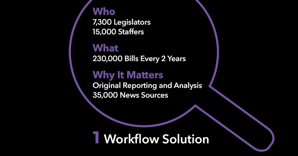 Workflow solution graphic