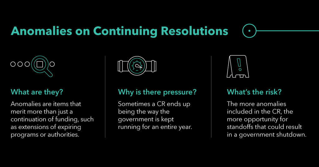anomalies-on-continuing-resolutions
