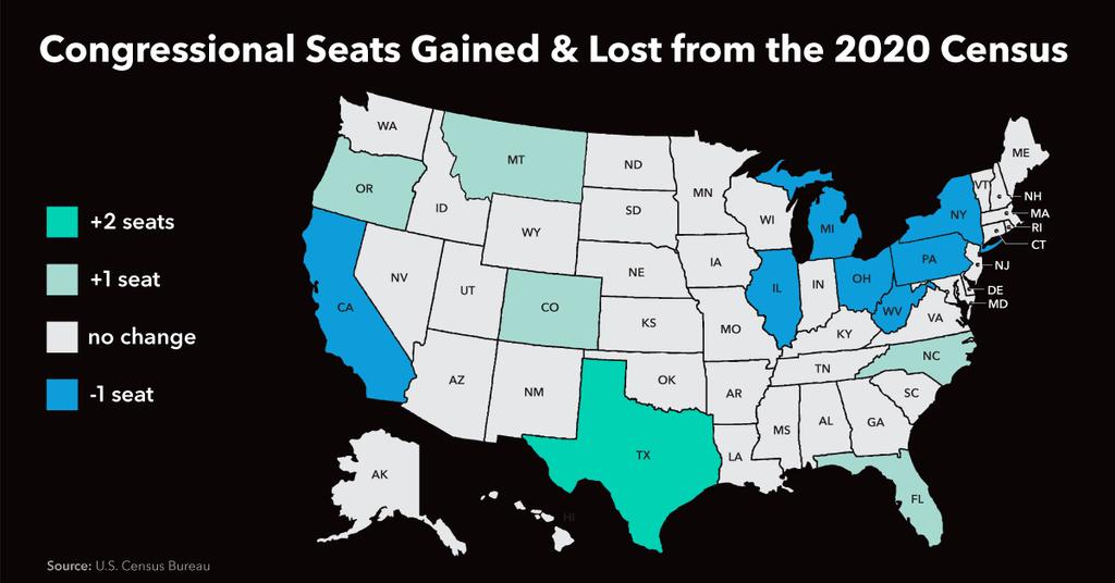 Congressional seats