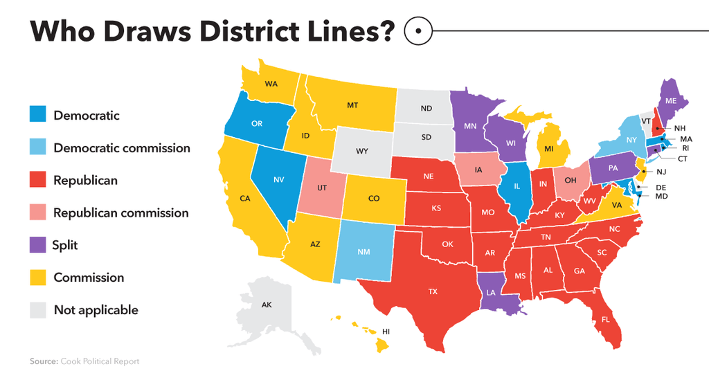 Who Draws District Lines?