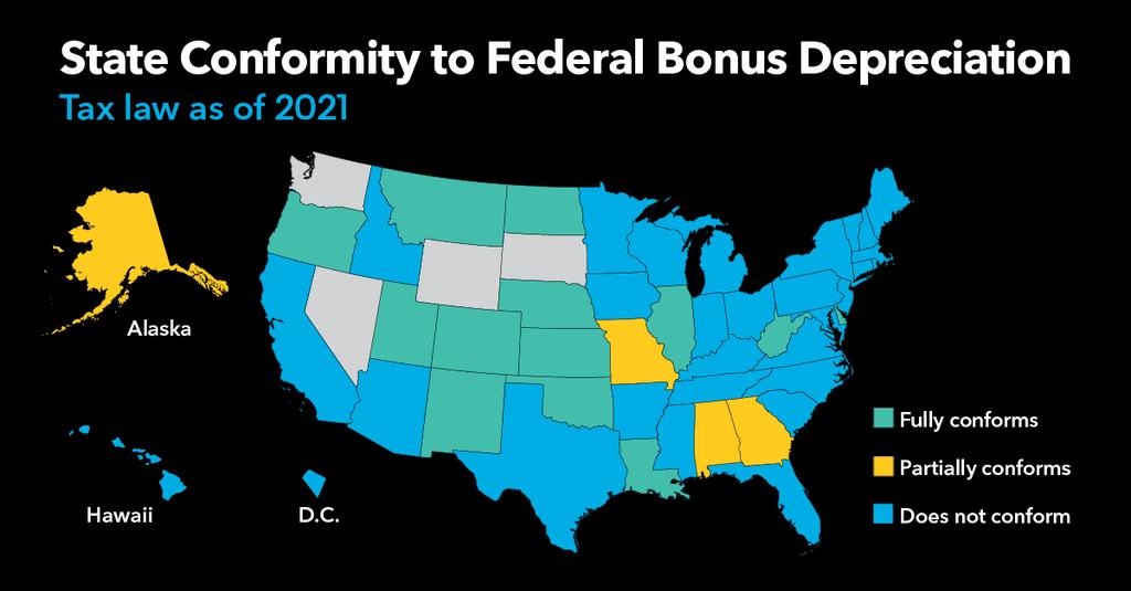 State Conformity to Federal Bonus Depreciation