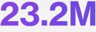23.2M