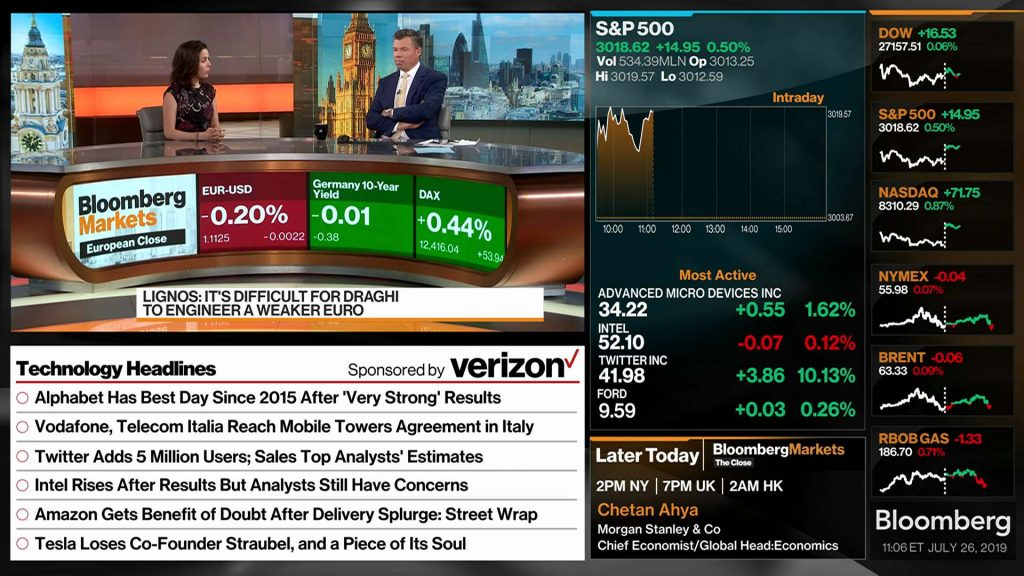 Bloomberg TV+