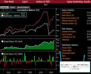 The-Japan-REITs-Value-Strategy-Outperformed