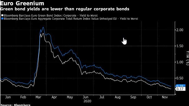 bonds21