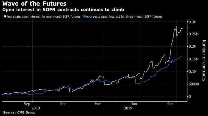 Wave of the futures