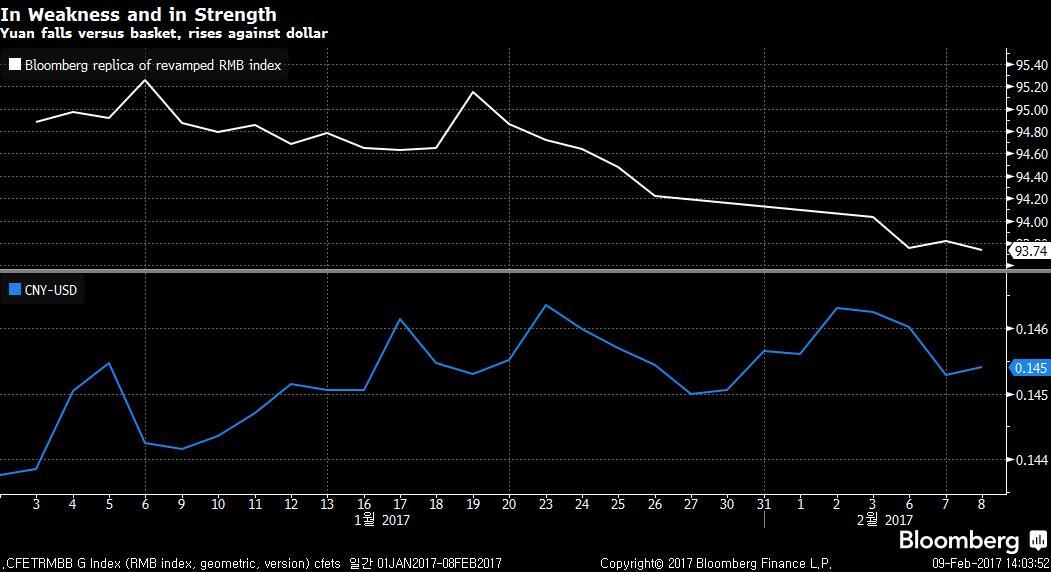 .CFETRMBB G Index (RMB index, ge 2017-02-09 14-03-46