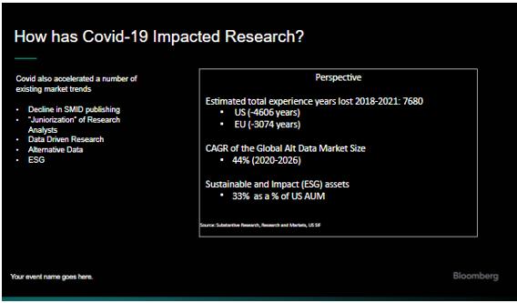 Impactos da COVID-19 no mercado de pesquisas