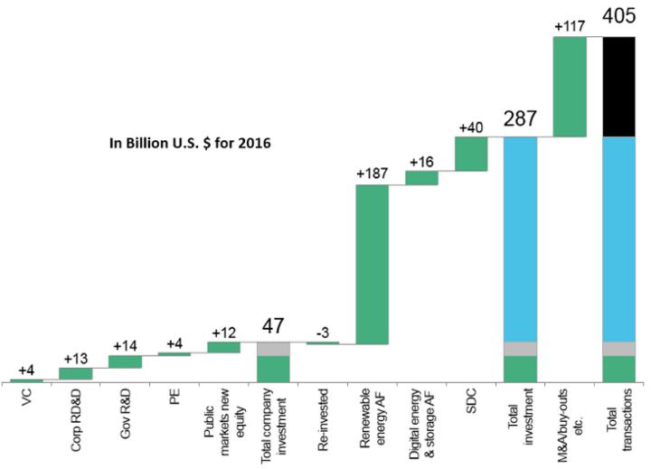asset-finance-clean-energy